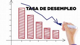 Gráfico de barras con tendencia a la baja de la tasa de desempleo.